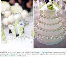 Cake pops cake.