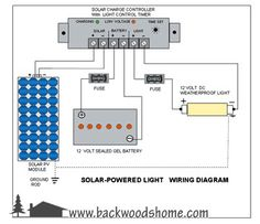 energy gif animated rh pinterest com 12V Solar Panel Wiring Diagram RV Solar Panel Wiring Diagram