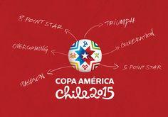copa america 2015 Chile analisis del significado del logo