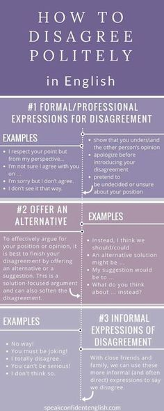 how to disagree politely