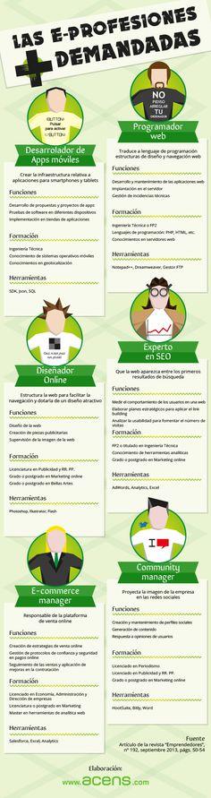 Las e-profesiones más demandados Fuente: http://www.acens.com/blog/infografia-eprofesiones-demandadas.html?utm_content=bufferbb6c7&utm_medium=social&utm_source=twitter.com&utm_campaign=buffer #infografia #infographic #empleo