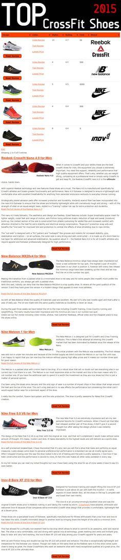 We have just updated our top 5 CrossFit shoes for men and women. Check out the detailed reviews or simply watch the video review.  http://www.dsstuff.com/best-crossfit-shoes-men-women/ #crossfit #workout #keepfit