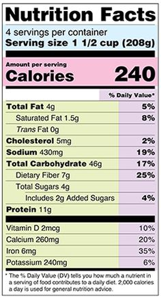 New and Improved Nutrition Facts Label