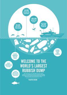 Plastic pollution is in every ocean. / La pollution de plastique se retrouve dans tous les océans.