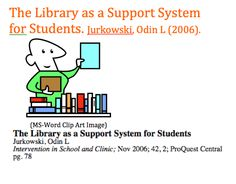 How can the school librarian best assist children with learning disabilities to implement their own research? A good review of literature and sound information on turning the school library into a supportive learning environment for all students- including ones with mild to moderate learning, emotional, social or cognitive issues. Included because Jurkowski(2006), aptly indicates the level of collaboration required, between TL's and Spec. ED teachers, to make a library successfully…