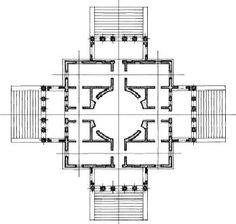 Villa Rotunda by Palladio - symmetrical floor plan