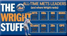 Wright stats Lets Go Mets, Ny Mets, Letting Go, All About Time, Abs, Comic Books, David, Let It Be, Cover