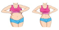 awesome Why Restricting Your Eating Time Period To 8 Hours Will Transform Your Health And Fitness! Check more at http://yournutri.com/why-restricting-your-eating-time-period-to-8-hours-will-transform-your-health-and-fitness/
