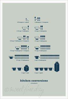 Handy Kitchen Conversions Infographic. For when I pretend to cook.