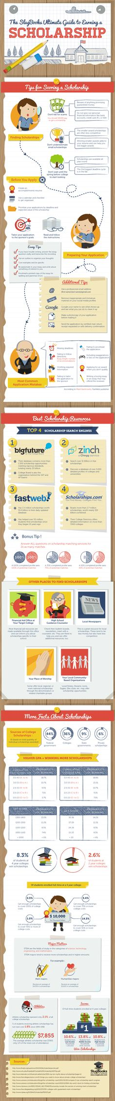 how to earn college scholarship tips infographic