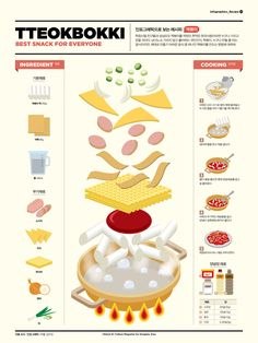 1901 Infographics_Recipe : Tteokbokki on Behance This particular overly busy world possesses moved each of Food Graphic Design, Food Design, Recipe Drawing, Food Drawing, Cuisines Design, Aesthetic Food, Food Illustrations, Cute Food, Korean Food