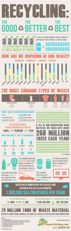 Reciclaje - Cifras convertidas 1