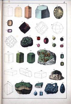 Minerals via Karolina York blog