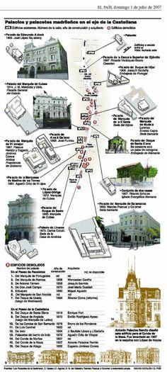 Palacios de la Castellana