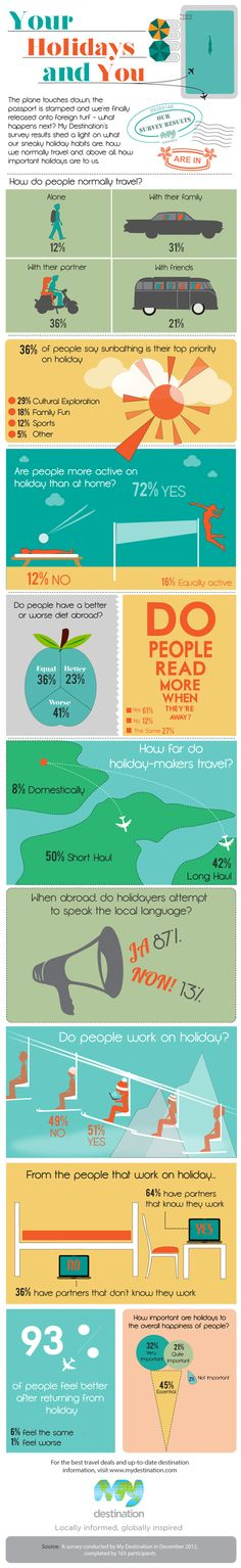 Your Holidays And You – Infographic