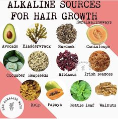 Growth Growth diy Growth faster Growth products Growth tips Pelo Natural, Natural Hair Tips, Natural Hair Growth, Natural Hair Styles, Healthy Hair Growth, Hair Growth Tips, Herbs For Hair Growth, Alkaline Diet Recipes, Alkaline Foods Dr Sebi
