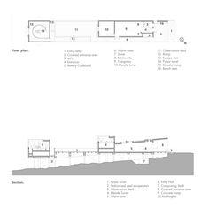 Observatorio Kielder,Planta / Corte