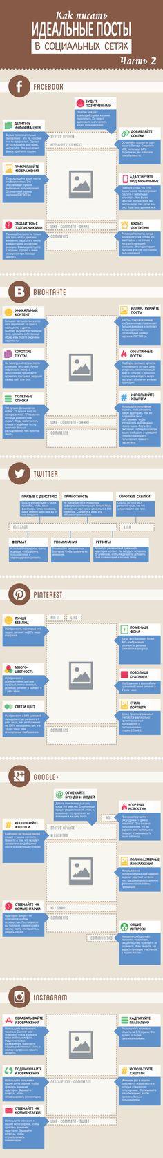 Как писать идеальные посты в социальных сетях?