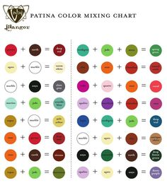 ClippedOnIssuu From Patina Color Mixing Chart