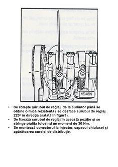 Reglaj injector PD 1240 x 1754 (