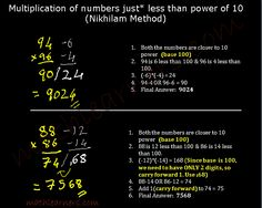 Shortcut method to multiply numbers using Nikhilam sutra/method of Vedic Mathematics.