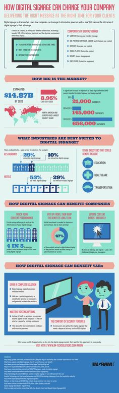 INFOGRAPHICS: How Digital Signage Can Change Your Company