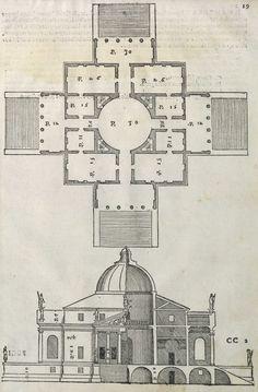 Palladio, Andrea I quattro libri dell'architettura