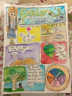 SPLAT PAINT - ART Journaling: My Lifebook (LB) 2015 NOVEMBER  9th creation