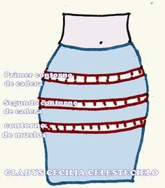 Se toman varias medidas de contorno de cadera Angel, Bikinis, Blog, Ideas, Contouring, Modeling, Tejido, Sewing Baskets, Sewing Stitches