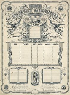 Family Record - Records and Registers Genealogy Forms, Genealogy Sites, Genealogy Chart, Family Genealogy, Blank Family Tree, Family Tree Chart, Family Trees, Family Tree Research, Genealogy Organization