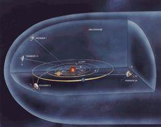 Interstellar probes