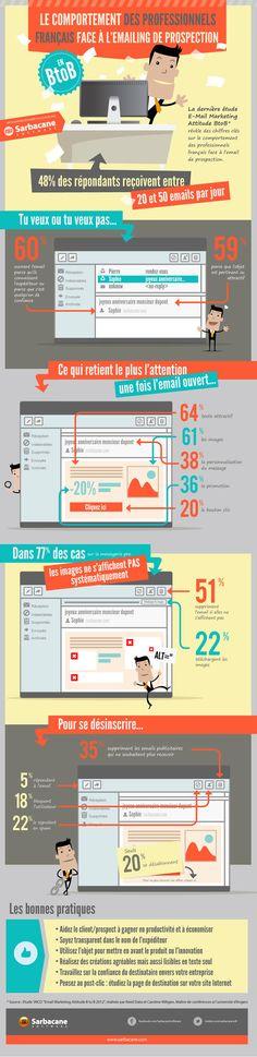 Les professionnels face à l'emailing de prospection en B to B - Infographie by Sarbacane via  Eric Dupin http://www.presse-citron.net/infographie-les-entreprises-face-a-lemail-de-prospection?utm_source=feedburner_medium=feed_campaign=Feed%3A+Pressecitron+%28Presse-citron+-+Le+blog%29#