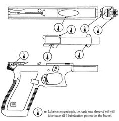 How To Lubricate a Handgun (The Right Way) | Prepared Gun Owners