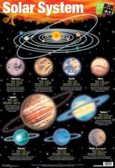 History of Solar System formation and evolution hypotheses