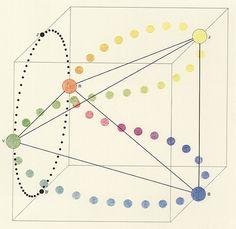 Michel Albert Vanel « colorsystem