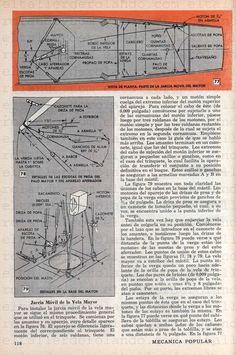 35 UN MODELO DEL CHEBEC MAYO 1959 005 copia