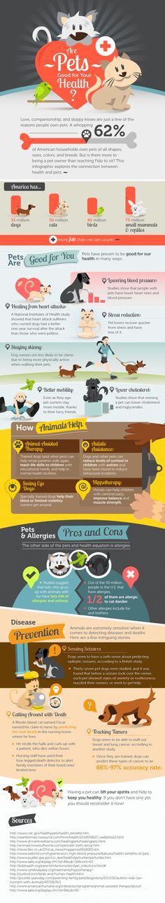 Are Pets Good For Health [INFOGRAPHIC] This is why i am having dogs as my children....actual children aren't good for your health :P