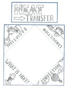 This easy foldable can help students organize notes over the different types of heat transfer.  There are two copies of this foldable included. One already has illustrations of each type of heat transfer whereas the other is blank to encourage students to draw their own visual interpretation of the word.