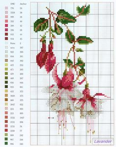 This Pin was discovered by Мар Cross Stitch Bird, Cross Stitch Bookmarks, Cross Stitch Flowers, Cross Stitch Charts, Cross Stitch Designs, Cross Stitching, Cross Stitch Embroidery, Cross Stitch Patterns, Cross Stitch Pictures
