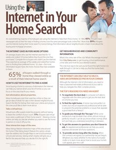 Are you or someone you know looking to buy a home in 2016?  Did you know that an overwhelming 89% of potential buyers use the Internet during their home search to find information on properties, mortgage and loan process, etc.?  In this month's Item of Value you will find great tips on how to use the Internet in your home search.  Although it provides a wealth of information, you will benefit greatly from having seasoned real estate professionals at your side to help you navigate the often…