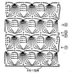 Crochet Mandala Pattern, Crochet Motifs, Granny Square Crochet Pattern, Crochet Diagram, Crochet Stitches Patterns, Crochet Chart, Crochet Squares, Crochet Designs, Stitch Patterns