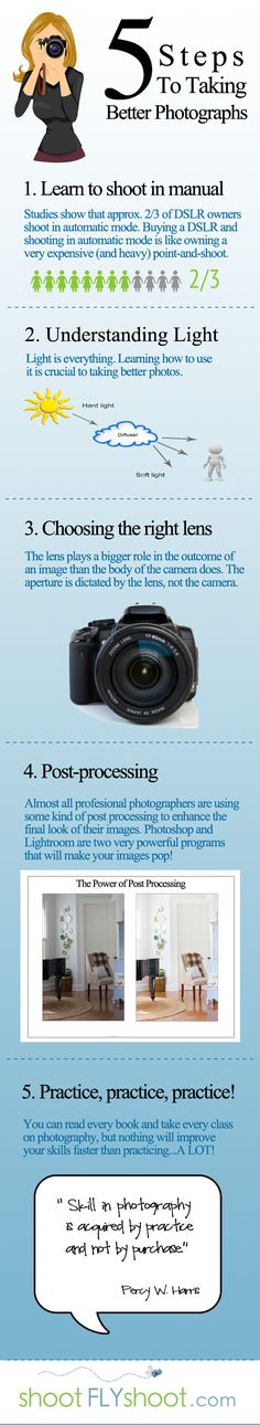 5 Steps to Taking Better Photographs Infogram