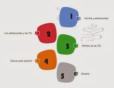 Guía de formación TIC para padres y madres de adolescentes