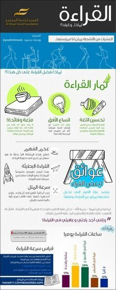 مدونة محلة دمنة: القراءة .. لماذا وكيف؟
