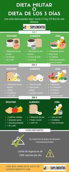 dieta militare per perdere 5 chili in tre giorni