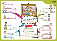 Spanish 1, Spanish Class, Spanish Teacher, Teaching Spanish, Journal, Education, Learning, School, Spanish Grammar
