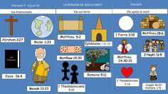 Primaire 7 - Leçon 35 - La mission de Jésus-Christ. une idée de http://fashionsbylynda.com/blog/
