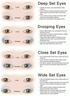 I couldn't leave you tonight before I give you a bit of info for putting Makeup on the different eye shapes that you may all have...check out the chart...you may have to increase the size to read it properly...Good Luck & Goodnight! ~Kimberly Robyn