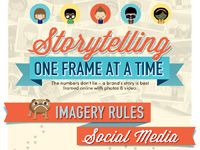 INFOGRAPHIC: Storytelling One Frame at a Time