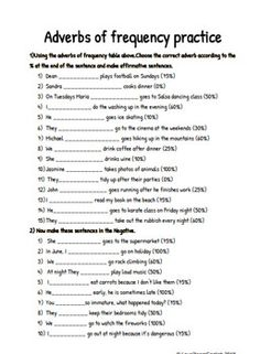 Adverbs of Frequency Worksheets High School English, English Class, Teaching English, Learn English, Adverbs Worksheet, English Grammar Worksheets, Advanced English, Word Sentences, English Activities